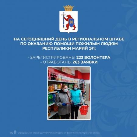 Ресурсный центр поддержки добровольчества