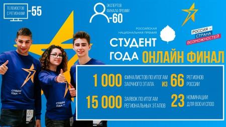 Подведены итоги заочного этапа Российской национальной премии «Студент года – 2020»
