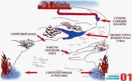 ПАМЯТКА - «Меры безопасности на зимней рыбалке»