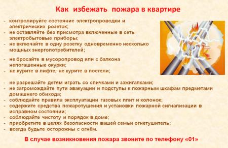 Правила пожарной безопасности в жилых помещениях