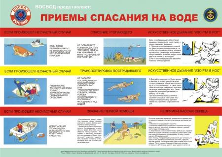 Действия населения и правила поведения при спасении на водах